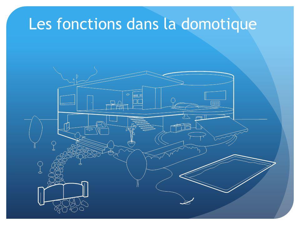 Les différentes technologies Le courant porteur en ligne (CPL) Linfrarouge (IR) La radio (RF) Le BUS Lautomate programmable