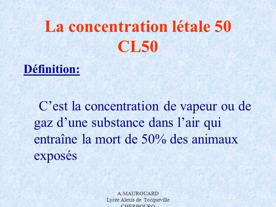 A.MAUROUARD Lycée Alexis de Tocqueville CHERBOURG La concentration létale 50 CL50 Définition: Cest la concentration de vapeur ou de gaz dune substance