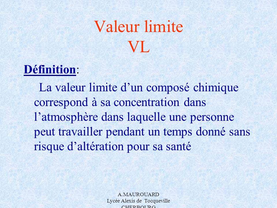 A.MAUROUARD Lycée Alexis de Tocqueville CHERBOURG Valeur limite VL Définition: La valeur limite dun composé chimique correspond à sa concentration dan