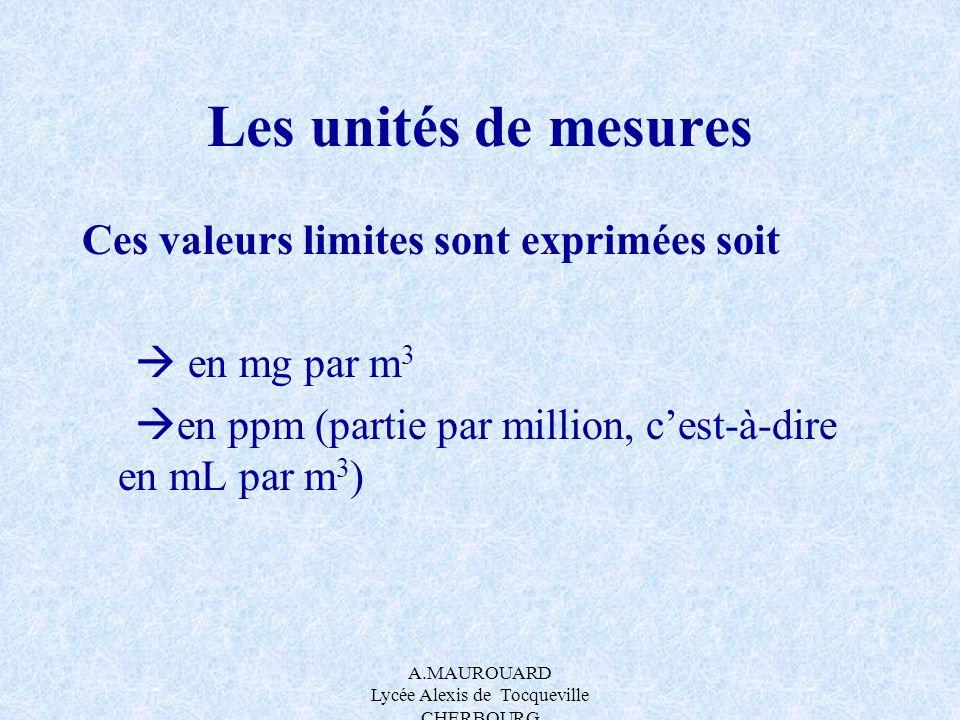 A.MAUROUARD Lycée Alexis de Tocqueville CHERBOURG Les unités de mesures Ces valeurs limites sont exprimées soit en mg par m 3 en ppm (partie par milli