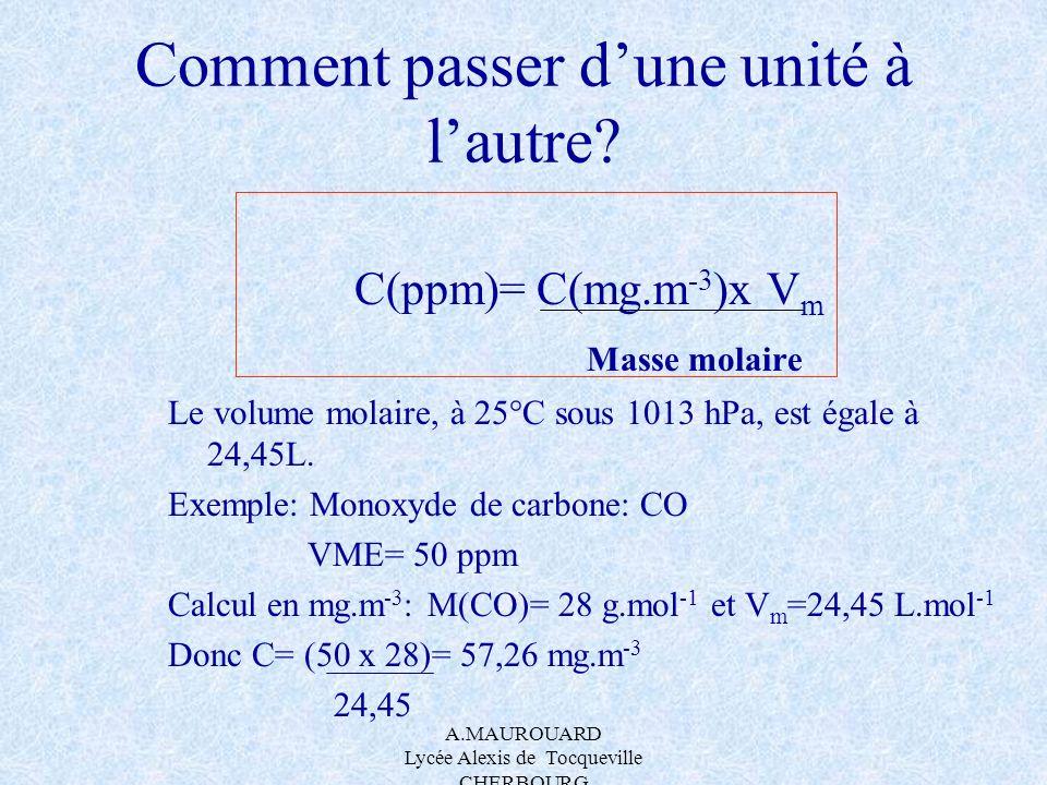 A.MAUROUARD Lycée Alexis de Tocqueville CHERBOURG Comment passer dune unité à lautre? C(ppm)= C(mg.m -3 )x V m Masse molaire Le volume molaire, à 25°C