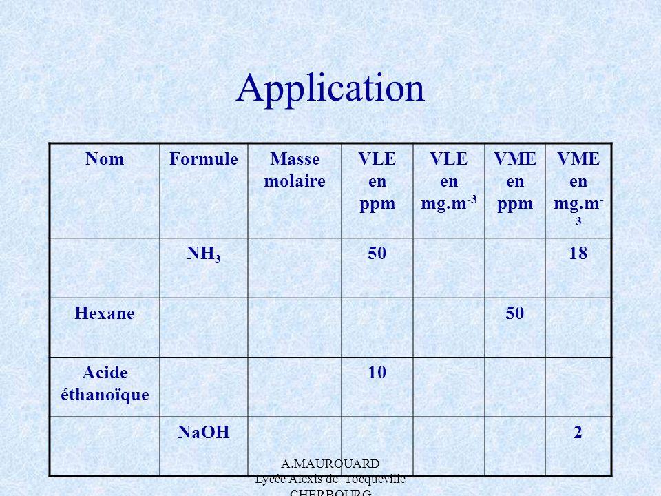 A.MAUROUARD Lycée Alexis de Tocqueville CHERBOURG Application NomFormuleMasse molaire VLE en ppm VLE en mg.m -3 VME en ppm VME en mg.m - 3 NH 3 5018 H
