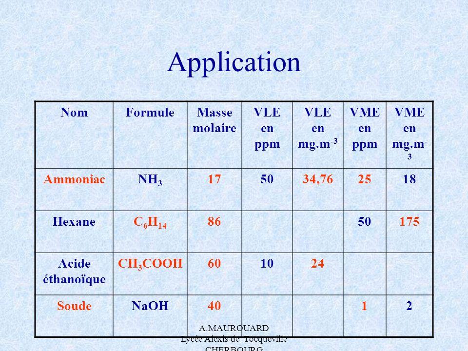 A.MAUROUARD Lycée Alexis de Tocqueville CHERBOURG Application NomFormuleMasse molaire VLE en ppm VLE en mg.m -3 VME en ppm VME en mg.m - 3 AmmoniacNH