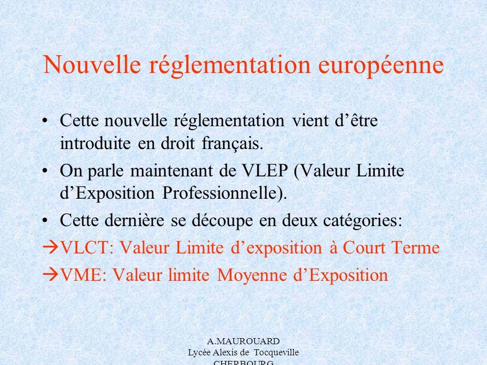 A.MAUROUARD Lycée Alexis de Tocqueville CHERBOURG Nouvelle réglementation européenne Cette nouvelle réglementation vient dêtre introduite en droit fra
