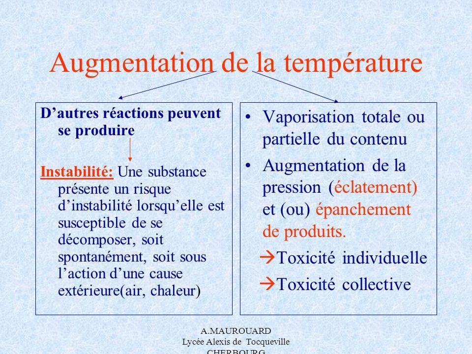 A.MAUROUARD Lycée Alexis de Tocqueville CHERBOURG Augmentation de la température Dautres réactions peuvent se produire Instabilité: Une substance prés