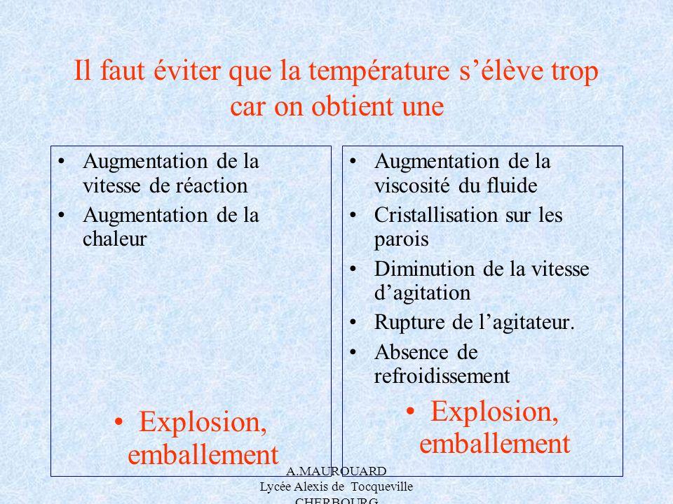 A.MAUROUARD Lycée Alexis de Tocqueville CHERBOURG Il faut éviter que la température sélève trop car on obtient une Augmentation de la vitesse de réact