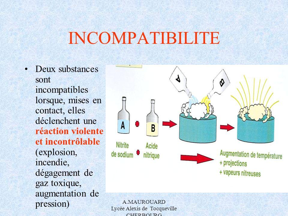 A.MAUROUARD Lycée Alexis de Tocqueville CHERBOURG INCOMPATIBILITE Deux substances sont incompatibles lorsque, mises en contact, elles déclenchent une