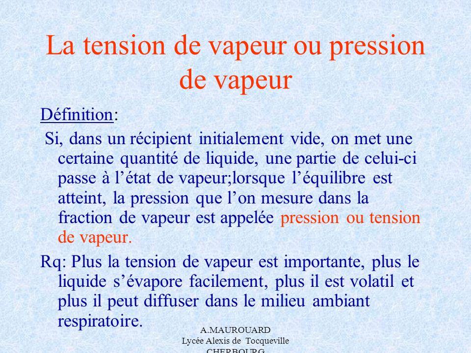 A.MAUROUARD Lycée Alexis de Tocqueville CHERBOURG La tension de vapeur ou pression de vapeur Définition: Si, dans un récipient initialement vide, on m