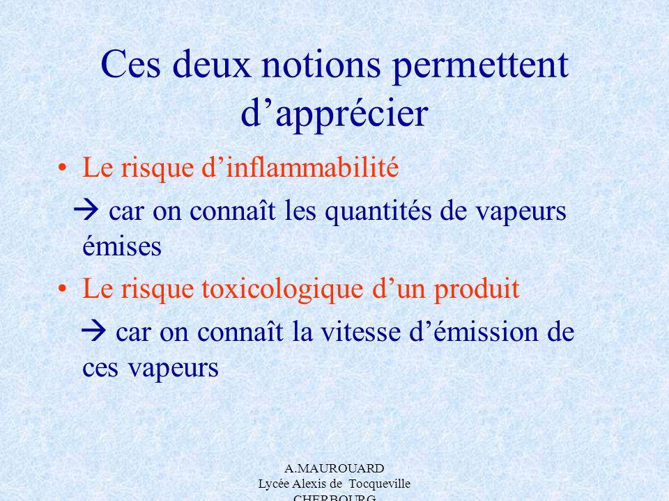 A.MAUROUARD Lycée Alexis de Tocqueville CHERBOURG Ces deux notions permettent dapprécier Le risque dinflammabilité car on connaît les quantités de vap