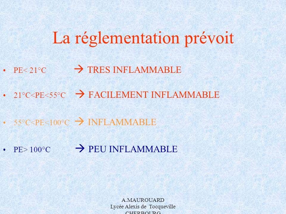 A.MAUROUARD Lycée Alexis de Tocqueville CHERBOURG La réglementation prévoit PE< 21°C TRES INFLAMMABLE 21°C<PE<55°C FACILEMENT INFLAMMABLE 55°C<PE<100°