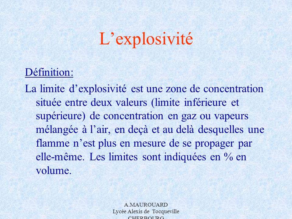 A.MAUROUARD Lycée Alexis de Tocqueville CHERBOURG Lexplosivité Définition: La limite dexplosivité est une zone de concentration située entre deux vale