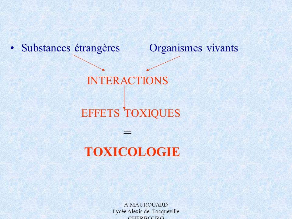 A.MAUROUARD Lycée Alexis de Tocqueville CHERBOURG Substances étrangères Organismes vivants INTERACTIONS EFFETS TOXIQUES = TOXICOLOGIE