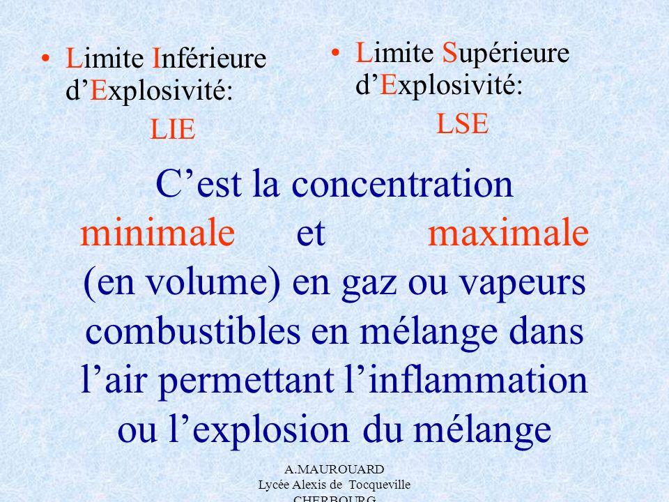 A.MAUROUARD Lycée Alexis de Tocqueville CHERBOURG Cest la concentration minimale et maximale (en volume) en gaz ou vapeurs combustibles en mélange dan