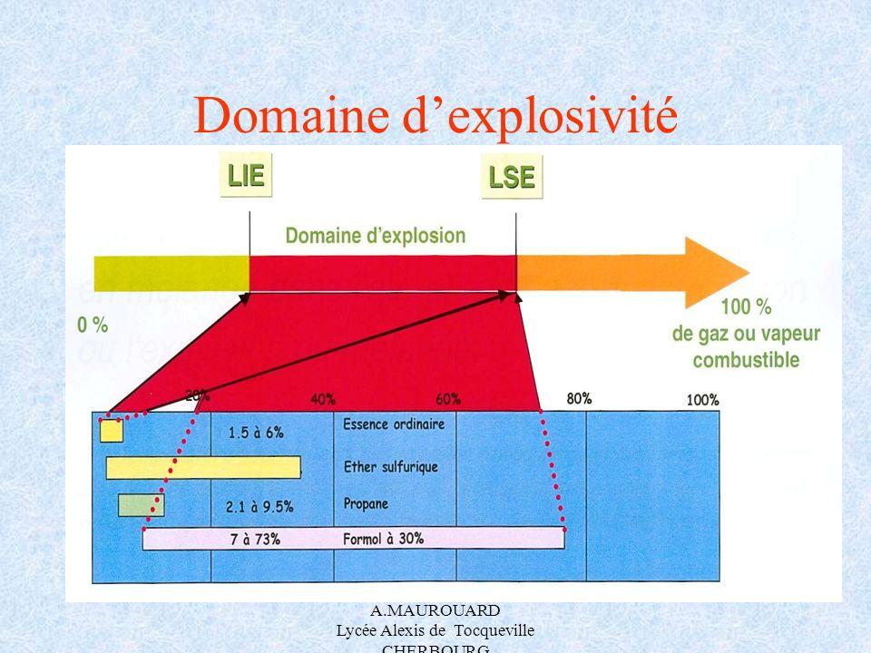 A.MAUROUARD Lycée Alexis de Tocqueville CHERBOURG Domaine dexplosivité