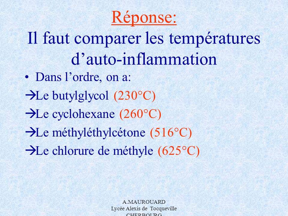A.MAUROUARD Lycée Alexis de Tocqueville CHERBOURG Réponse: Il faut comparer les températures dauto-inflammation Dans lordre, on a: Le butylglycol (230