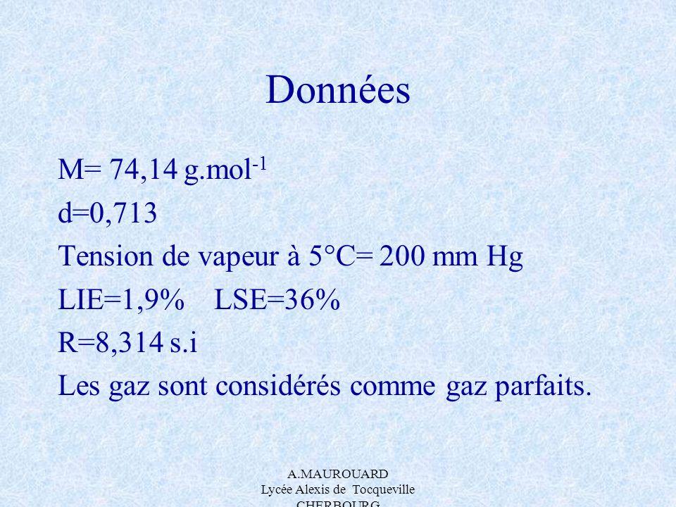A.MAUROUARD Lycée Alexis de Tocqueville CHERBOURG Données M= 74,14 g.mol -1 d=0,713 Tension de vapeur à 5°C= 200 mm Hg LIE=1,9% LSE=36% R=8,314 s.i Le