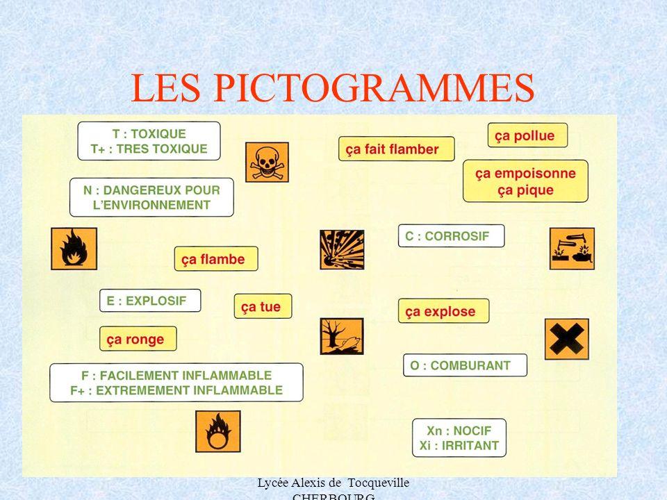 A.MAUROUARD Lycée Alexis de Tocqueville CHERBOURG LES PICTOGRAMMES