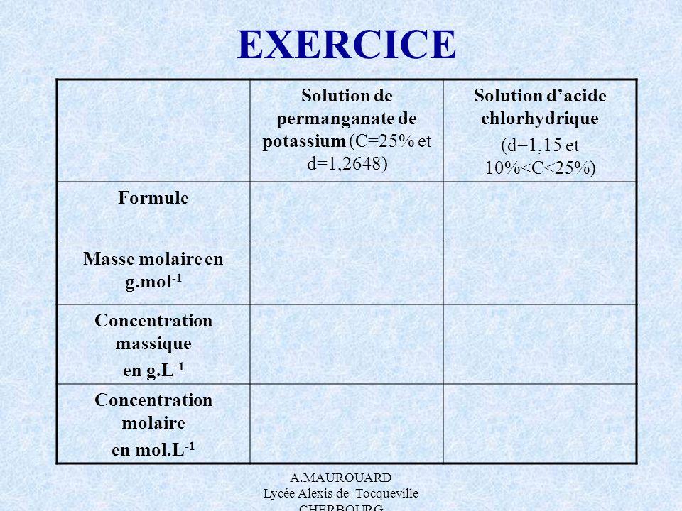 A.MAUROUARD Lycée Alexis de Tocqueville CHERBOURG EXERCICE Solution de permanganate de potassium (C=25% et d=1,2648) Solution dacide chlorhydrique (d=