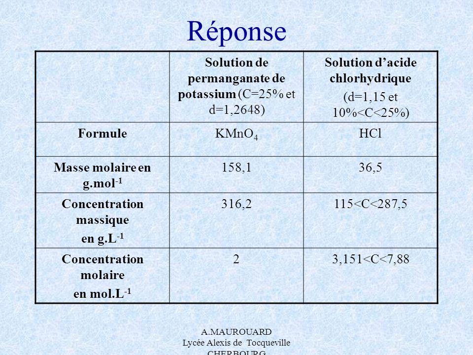 A.MAUROUARD Lycée Alexis de Tocqueville CHERBOURG Réponse Solution de permanganate de potassium (C=25% et d=1,2648) Solution dacide chlorhydrique (d=1