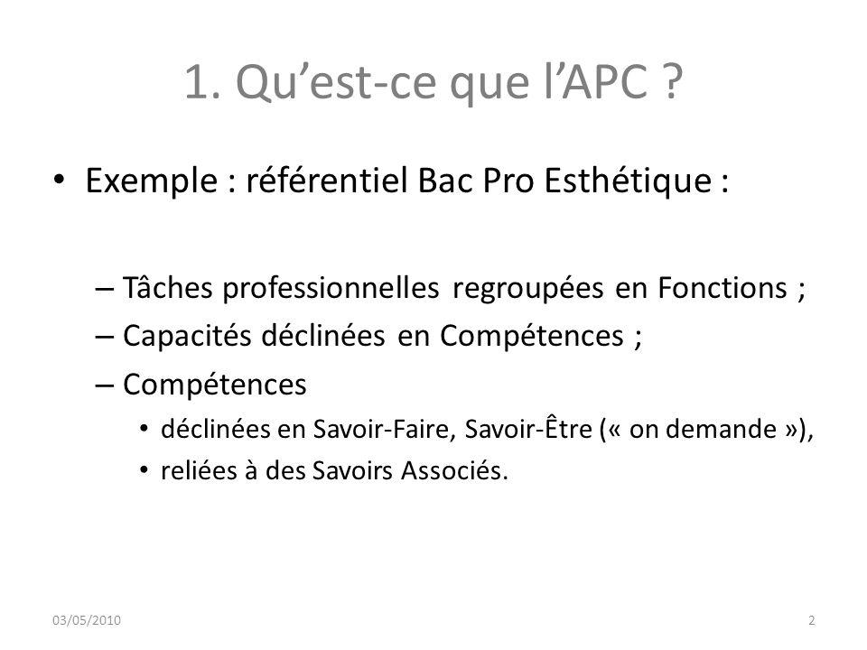 Exemple : référentiel Bac Pro Esthétique : – Tâches professionnelles regroupées en Fonctions ; – Capacités déclinées en Compétences ; – Compétences dé