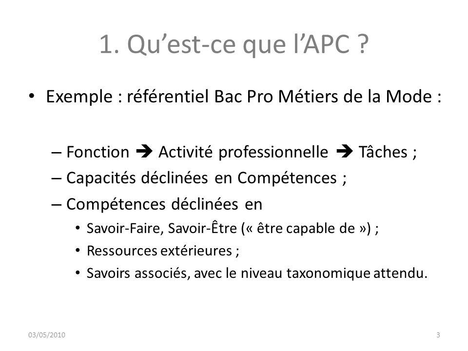 Exemple : référentiel Bac Pro Métiers de la Mode : – Fonction Activité professionnelle Tâches ; – Capacités déclinées en Compétences ; – Compétences d