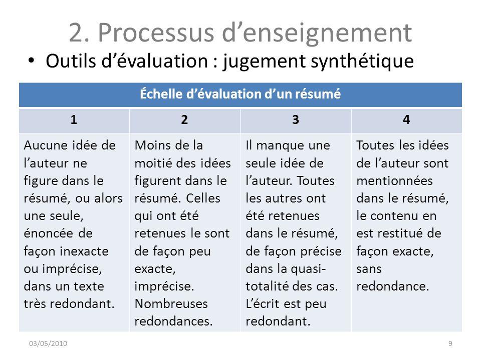 03/05/20109 2. Processus denseignement Outils dévaluation : jugement synthétique Échelle dévaluation dun résumé 1234 Aucune idée de lauteur ne figure