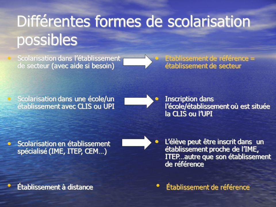 Différentes formes de scolarisation possibles Scolarisation dans létablissement de secteur (avec aide si besoin) Scolarisation dans létablissement de