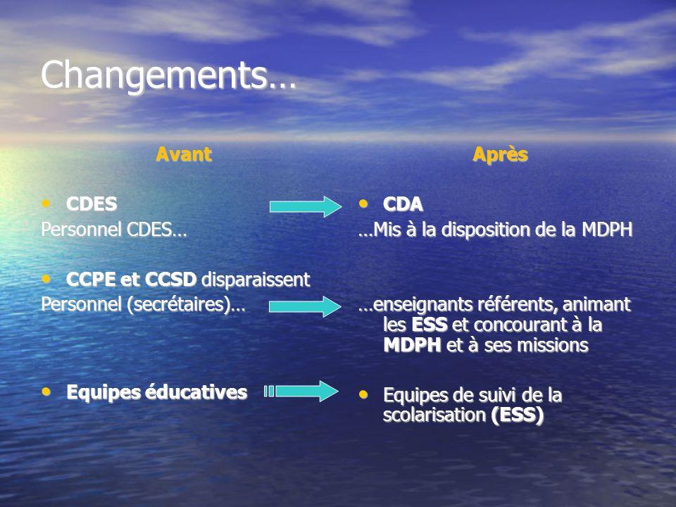 Changements… Avant CDES CDES Personnel CDES… CCPE et CCSD disparaissent CCPE et CCSD disparaissent Personnel (secrétaires)… Equipes éducatives Equipes