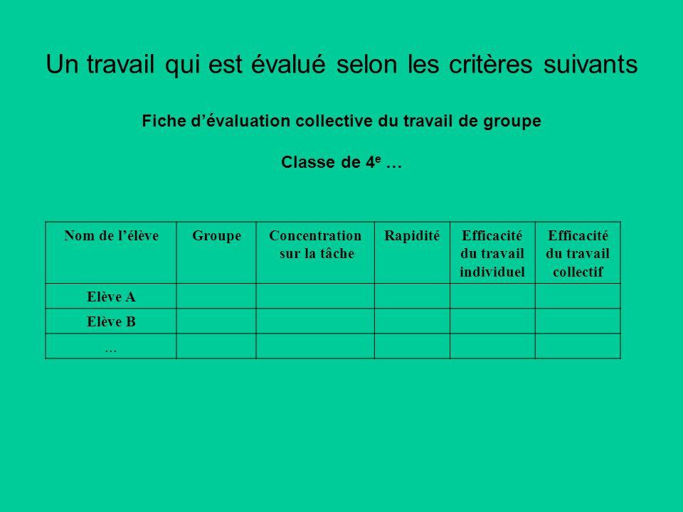Tableau de synthèse Activité n° 1Activité n° 2Activité n° 3 Nom du régime De quand date-t-il .