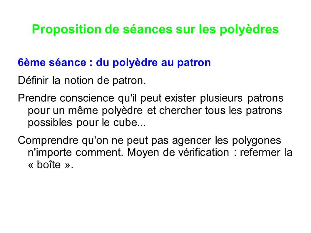 Proposition de séances sur les polyèdres 6ème séance : du polyèdre au patron Définir la notion de patron. Prendre conscience qu'il peut exister plusie