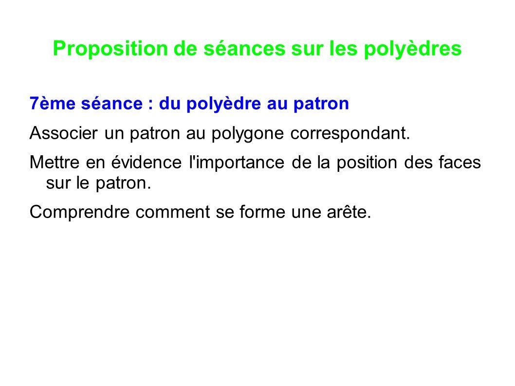 Proposition de séances sur les polyèdres 7ème séance : du polyèdre au patron Associer un patron au polygone correspondant. Mettre en évidence l'import