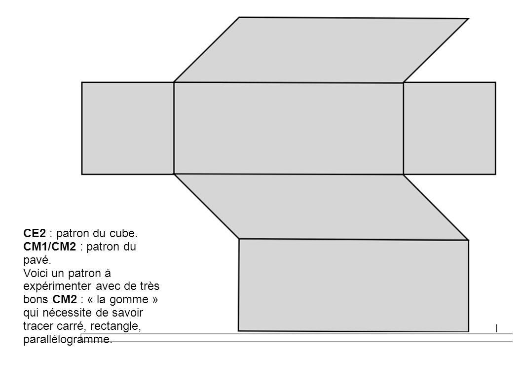 CE2 : patron du cube. CM1/CM2 : patron du pavé. Voici un patron à expérimenter avec de très bons CM2 : « la gomme » qui nécessite de savoir tracer car
