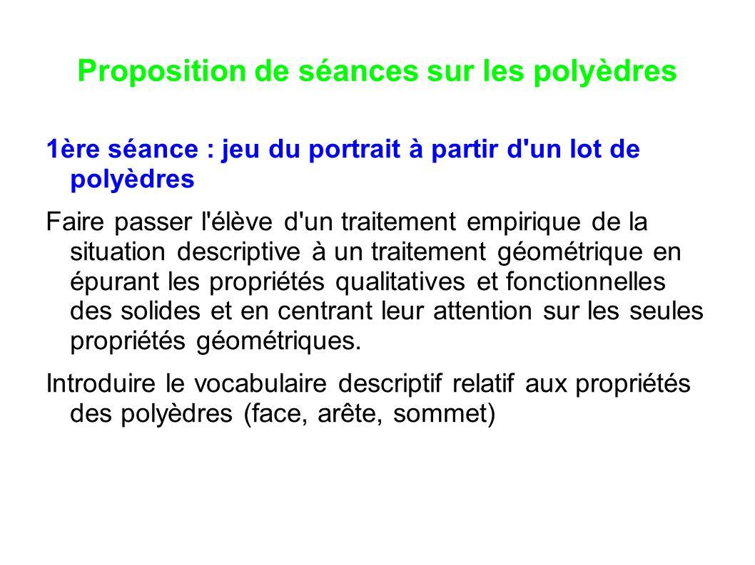 Proposition de séances sur les polyèdres 1ère séance : jeu du portrait à partir d'un lot de polyèdres Faire passer l'élève d'un traitement empirique d