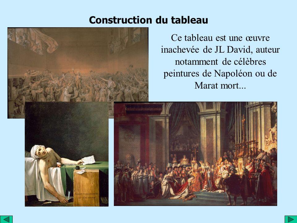 Un peu d histoire avant tout... Le 17 juin 1789, les élus du Tiers se considèrent comme les représentants de la nation; ils décident donc de se déclar
