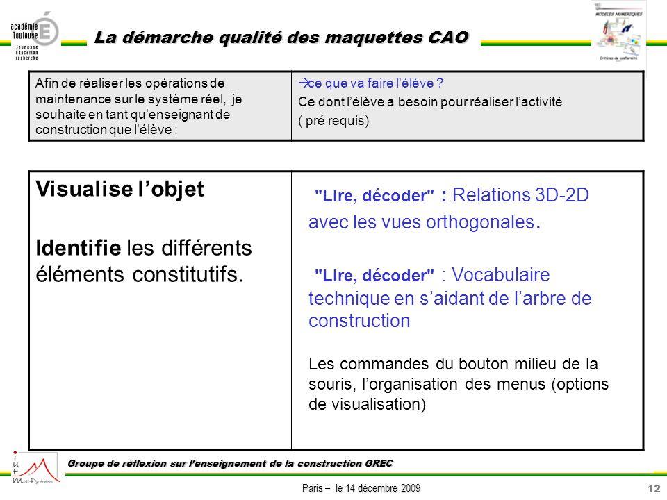 12 Paris – le 14 décembre 2009 La démarche qualité des maquettes CAO Groupe de réflexion sur lenseignement de la construction GREC Afin de réaliser le