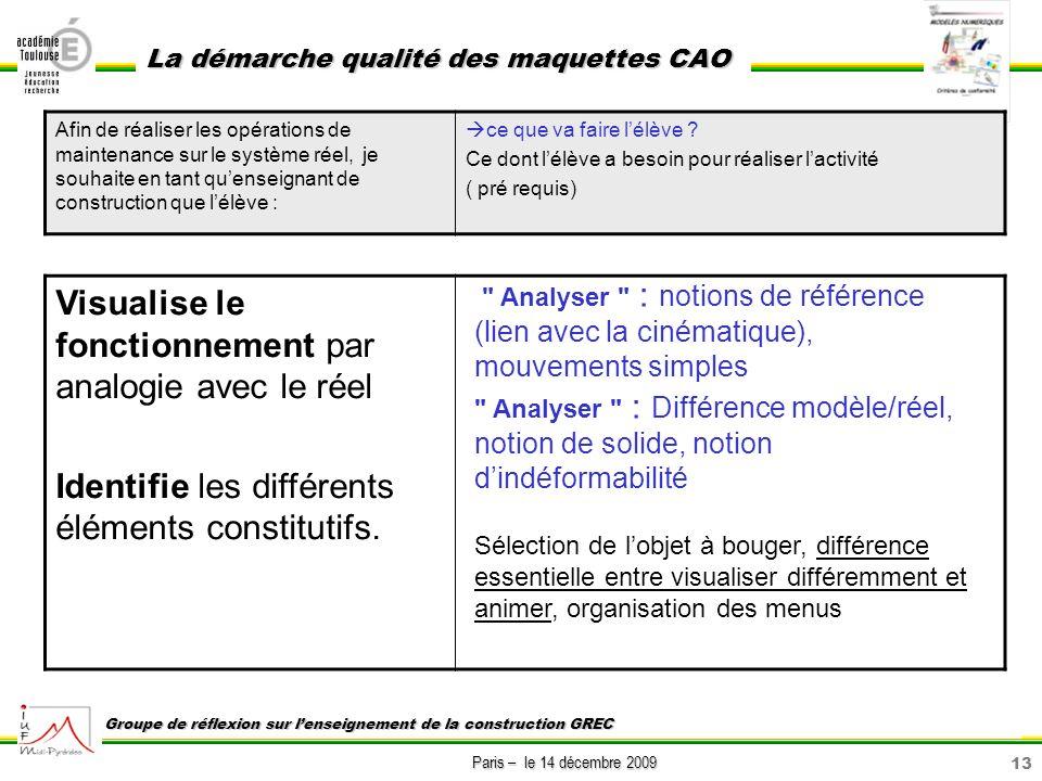 13 Paris – le 14 décembre 2009 La démarche qualité des maquettes CAO Groupe de réflexion sur lenseignement de la construction GREC Afin de réaliser le