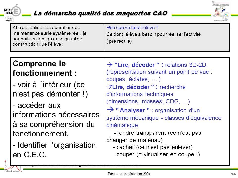 14 Paris – le 14 décembre 2009 La démarche qualité des maquettes CAO Groupe de réflexion sur lenseignement de la construction GREC Afin de réaliser le