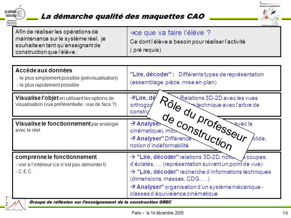 16 Paris – le 14 décembre 2009 La démarche qualité des maquettes CAO Groupe de réflexion sur lenseignement de la construction GREC Afin de réaliser le