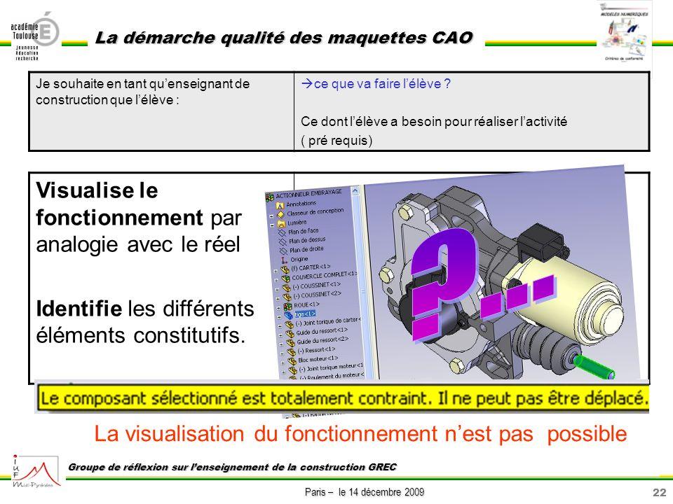 22 Paris – le 14 décembre 2009 La démarche qualité des maquettes CAO Groupe de réflexion sur lenseignement de la construction GREC Visualise le foncti