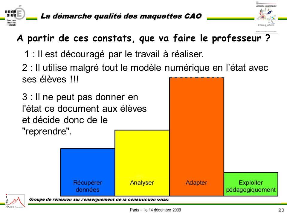 23 Paris – le 14 décembre 2009 La démarche qualité des maquettes CAO Groupe de réflexion sur lenseignement de la construction GREC 1 : Il est décourag