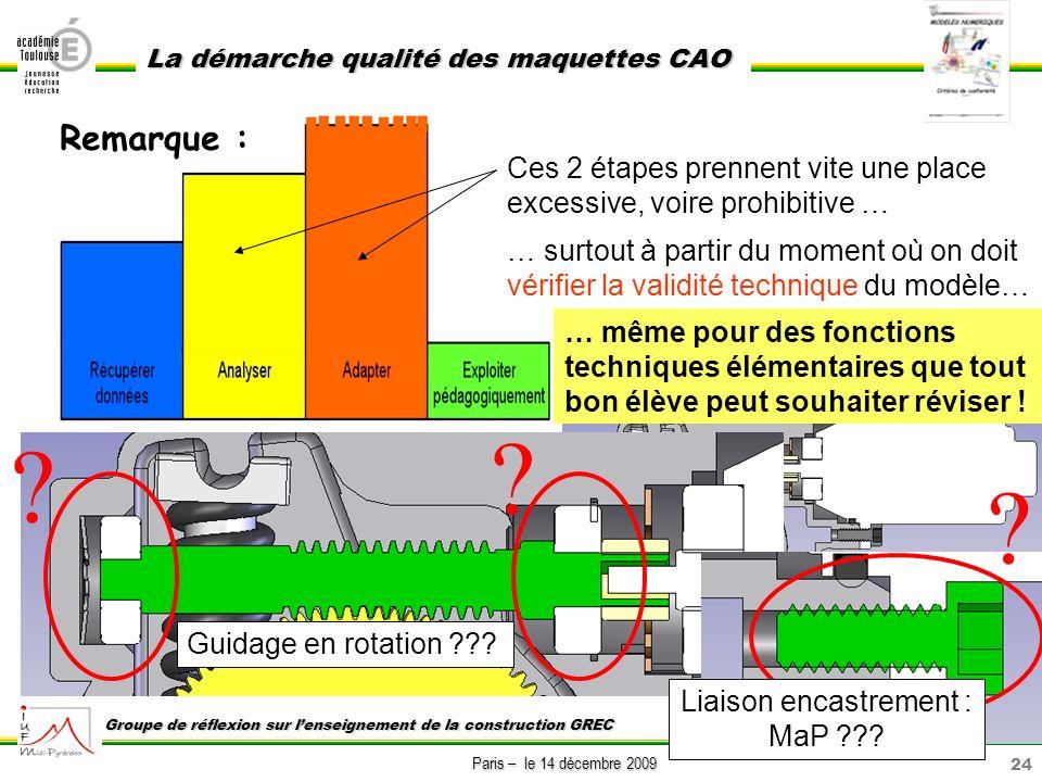 24 Paris – le 14 décembre 2009 La démarche qualité des maquettes CAO Groupe de réflexion sur lenseignement de la construction GREC Remarque : Ces 2 ét
