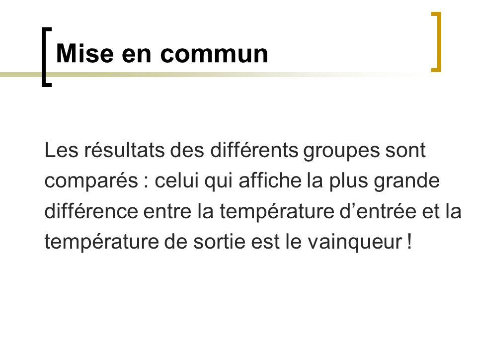 Mise en commun Les résultats des différents groupes sont comparés : celui qui affiche la plus grande différence entre la température dentrée et la tem