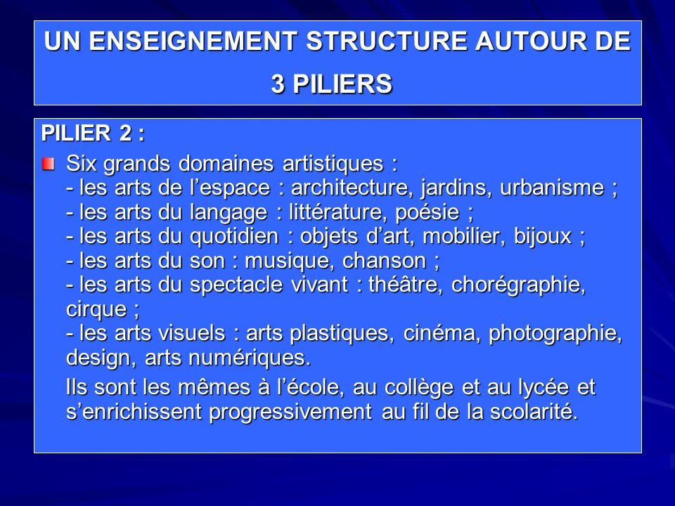 UN ENSEIGNEMENT STRUCTURE AUTOUR DE 3 PILIERS UN ENSEIGNEMENT STRUCTURE AUTOUR DE 3 PILIERS PILIER 2 : Six grands domaines artistiques : - les arts de