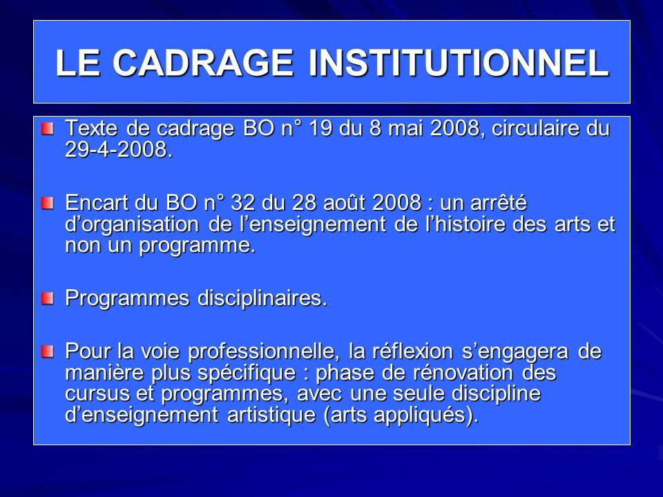 LE CADRAGE INSTITUTIONNEL Texte de cadrage BO n° 19 du 8 mai 2008, circulaire du 29-4-2008. Encart du BO n° 32 du 28 août 2008 : un arrêté dorganisati