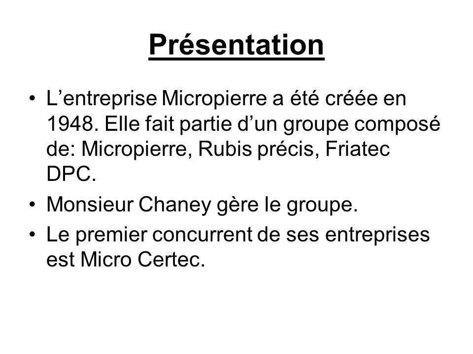 Lentreprise Micropierre a été créée en 1948. Elle fait partie dun groupe composé de: Micropierre, Rubis précis, Friatec DPC. Monsieur Chaney gère le g