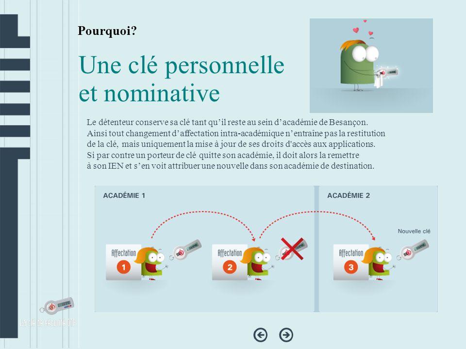 Deuxième connexion (et suivantes) à Be1d après activation de la clé https://si1d.ac-besancon.fr/be1d-directeur Identifiant personnel de messagerie