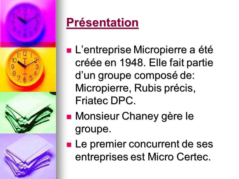 Lentreprise Micropierre a été créée en 1948. Elle fait partie dun groupe composé de: Micropierre, Rubis précis, Friatec DPC. Lentreprise Micropierre a