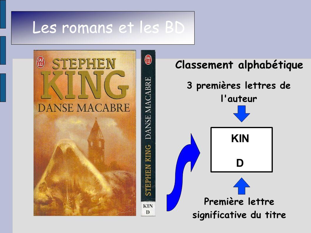 Les romans et les BD Classement alphabétique 3 premières lettres de l'auteur Première lettre significative du titre KIN D