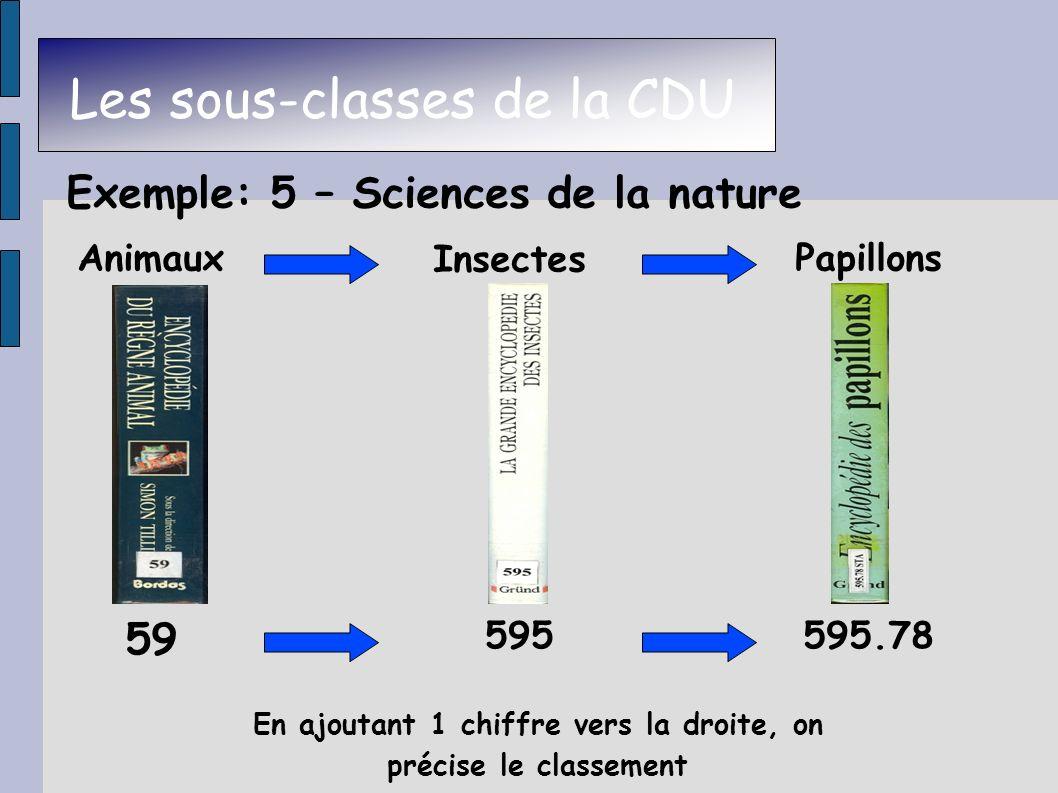 Les sous-classes de la CDU Exemple: 5 – Sciences de la nature Insectes Papillons 59 595595.78 Animaux En ajoutant 1 chiffre vers la droite, on précise