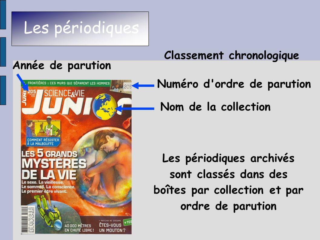 Les périodiques Classement chronologique Nom de la collection Numéro d'ordre de parution Année de parution Les périodiques archivés sont classés dans